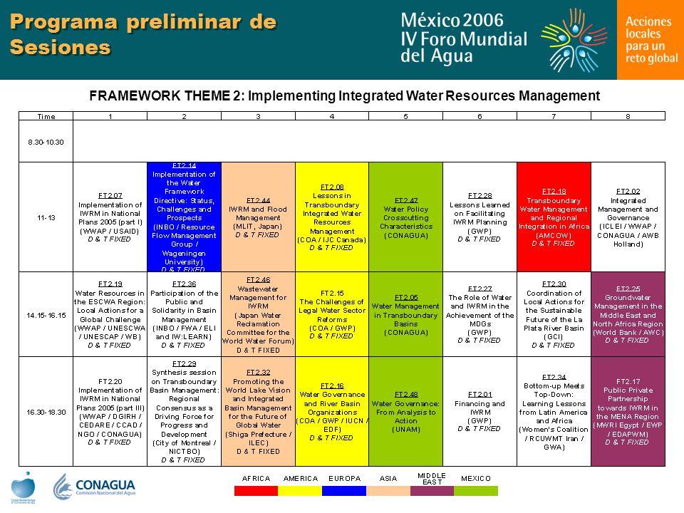 Programa preliminar de Sesiones