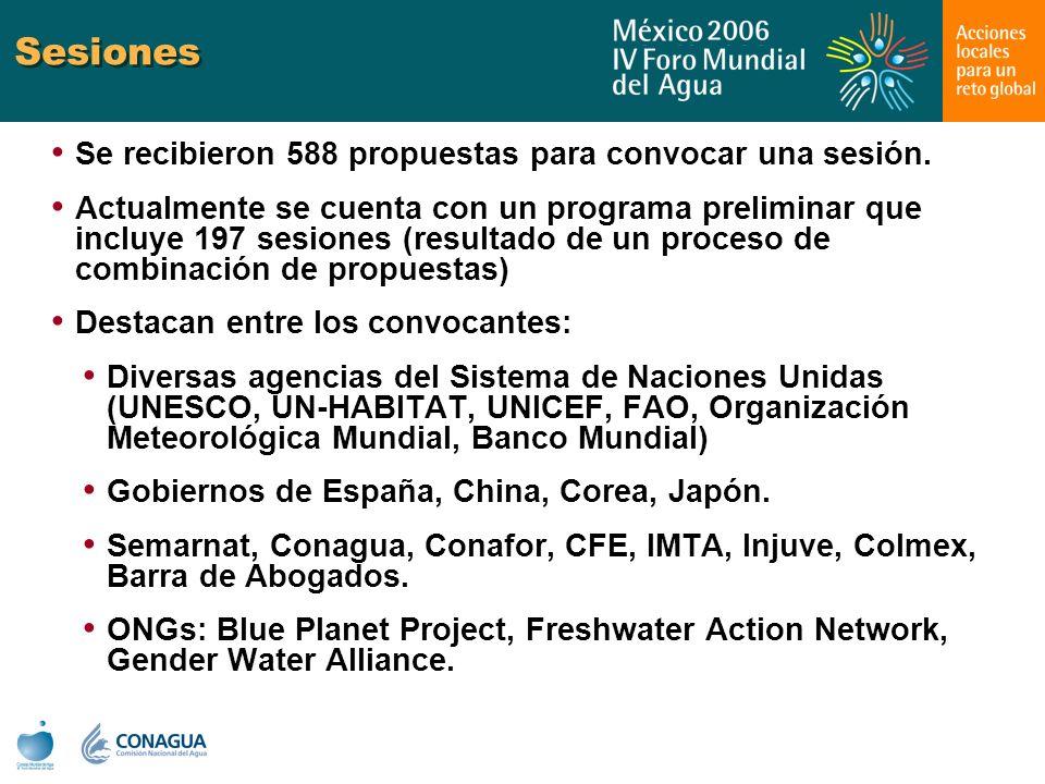 Sesiones Se recibieron 588 propuestas para convocar una sesión.