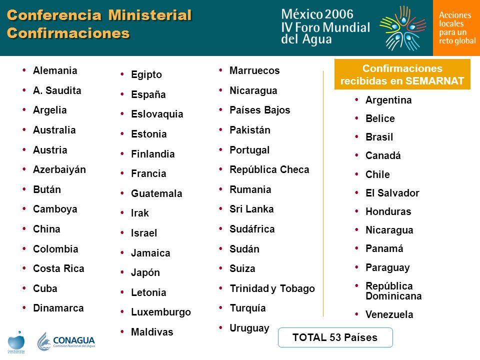 Conferencia Ministerial Confirmaciones