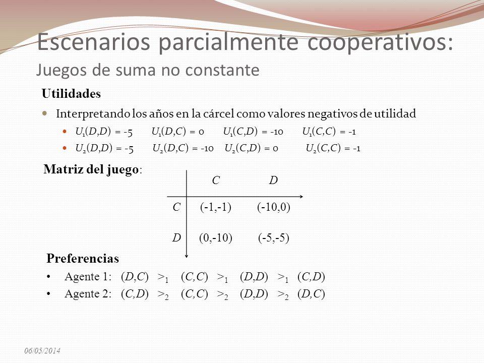 Escenarios parcialmente cooperativos: Juegos de suma no constante