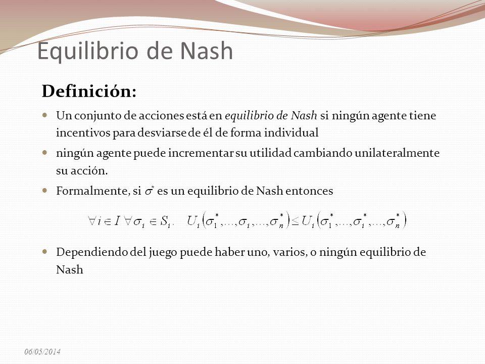 Equilibrio de Nash Definición: