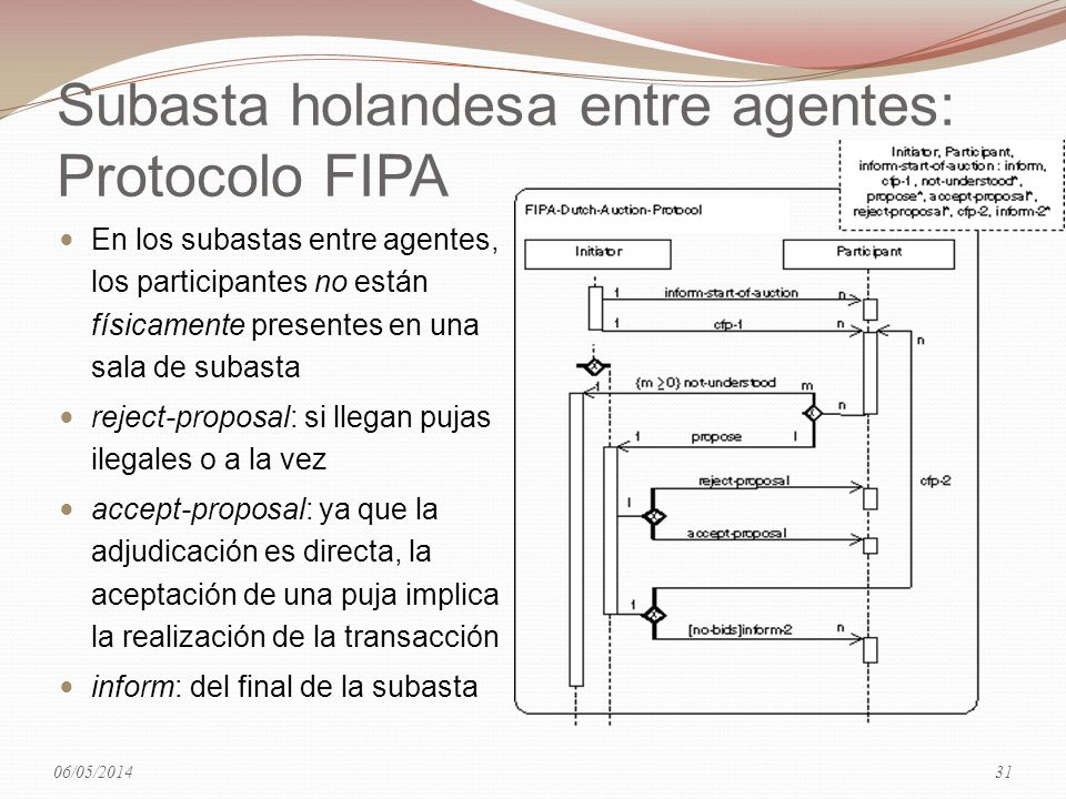 Subasta holandesa entre agentes: Protocolo FIPA