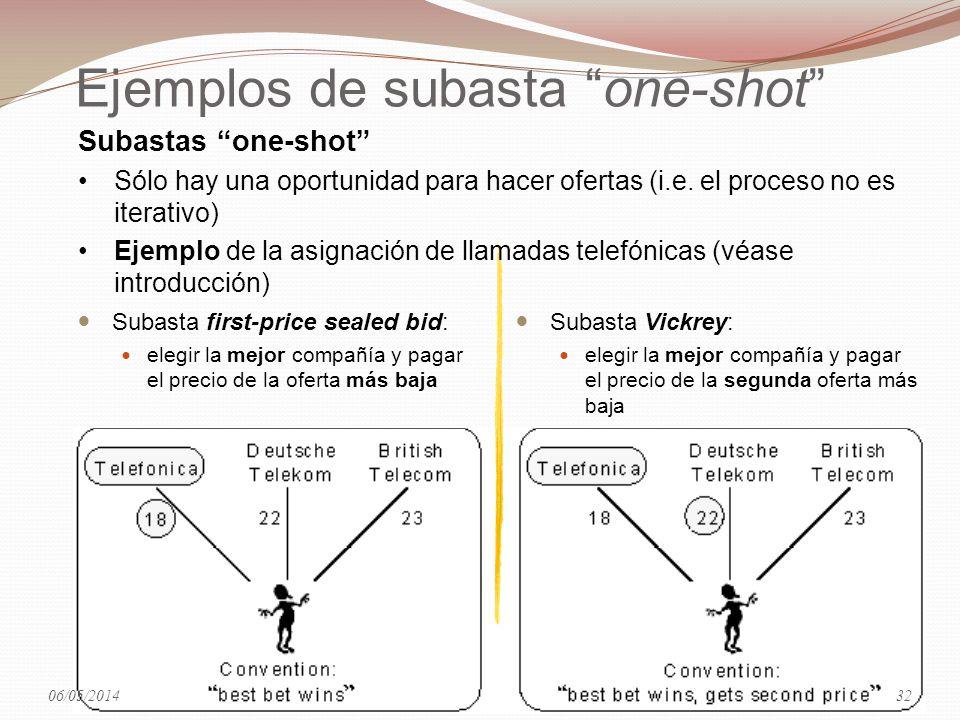 Ejemplos de subasta one-shot
