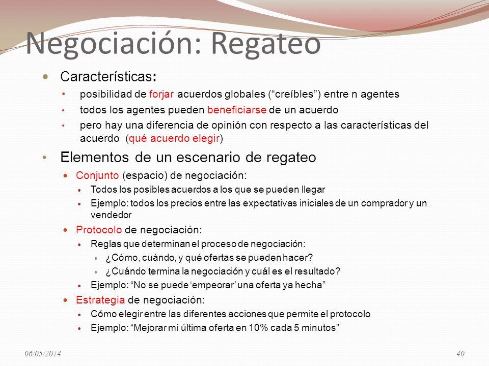 Negociación: Regateo Elementos de un escenario de regateo