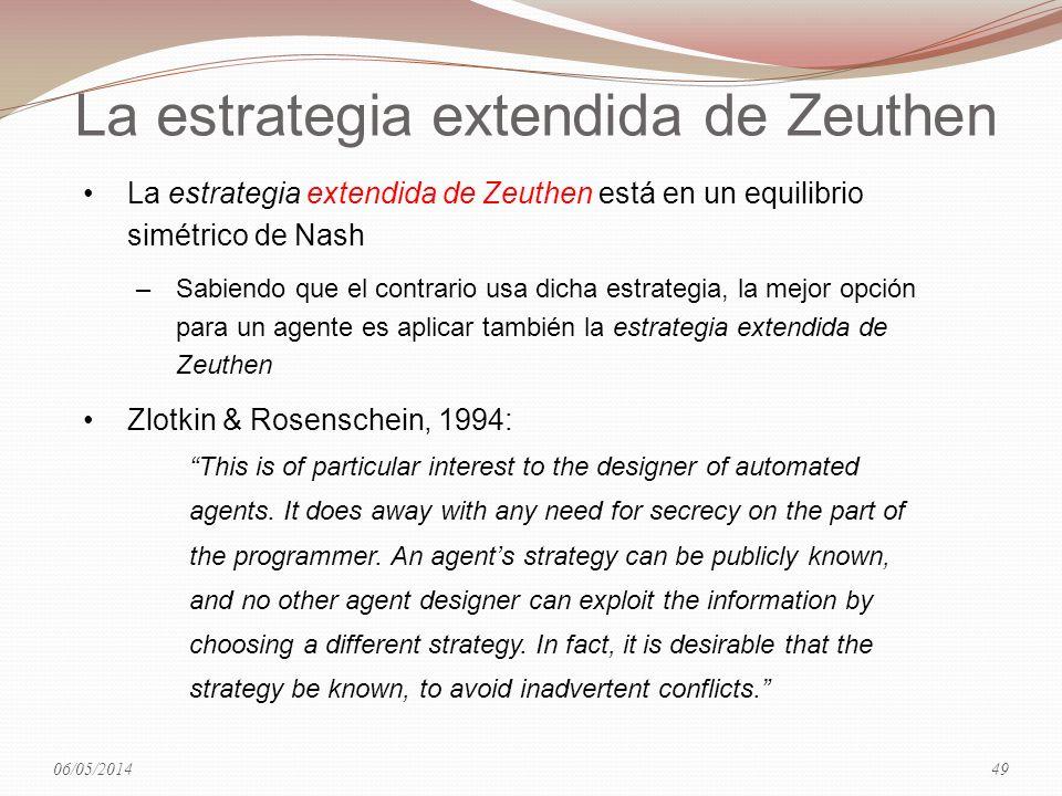 La estrategia extendida de Zeuthen