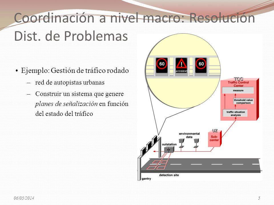 Coordinación a nivel macro: Resolución Dist. de Problemas