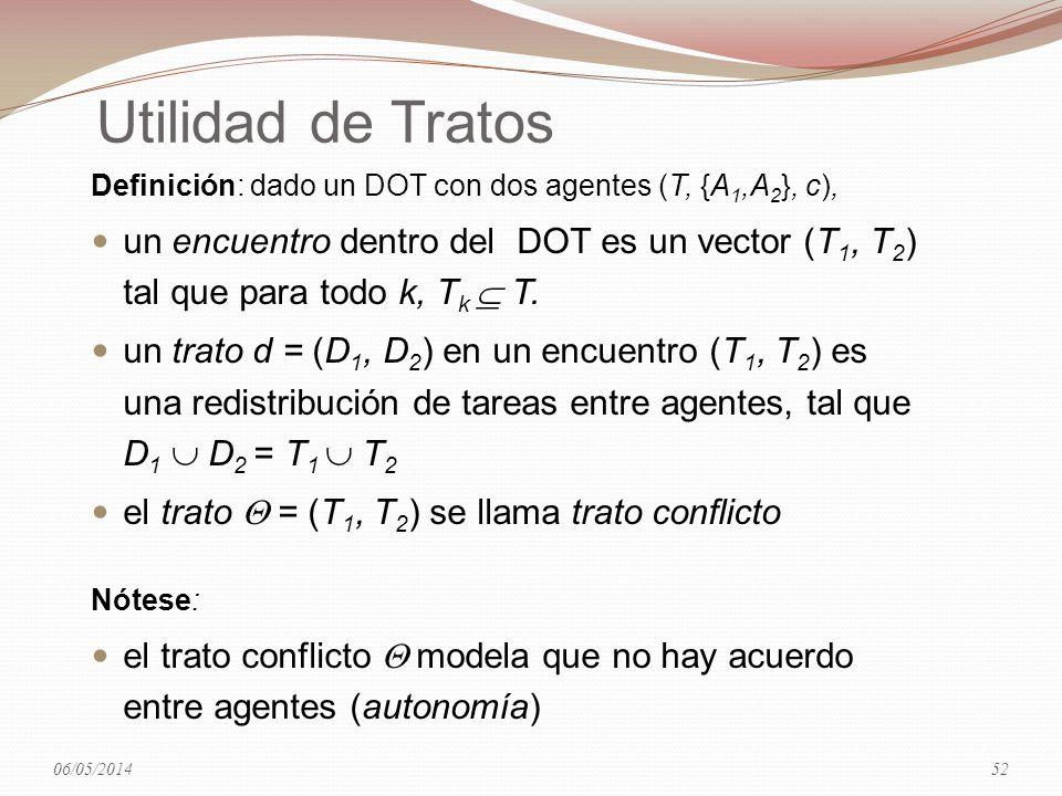 29/03/2017 Utilidad de Tratos. Definición: dado un DOT con dos agentes (T, {A1,A2}, c),