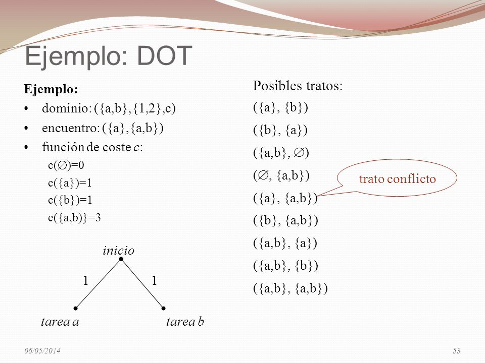 Ejemplo: DOT Posibles tratos: ({a}, {b}) ({b}, {a}) ({a,b}, )