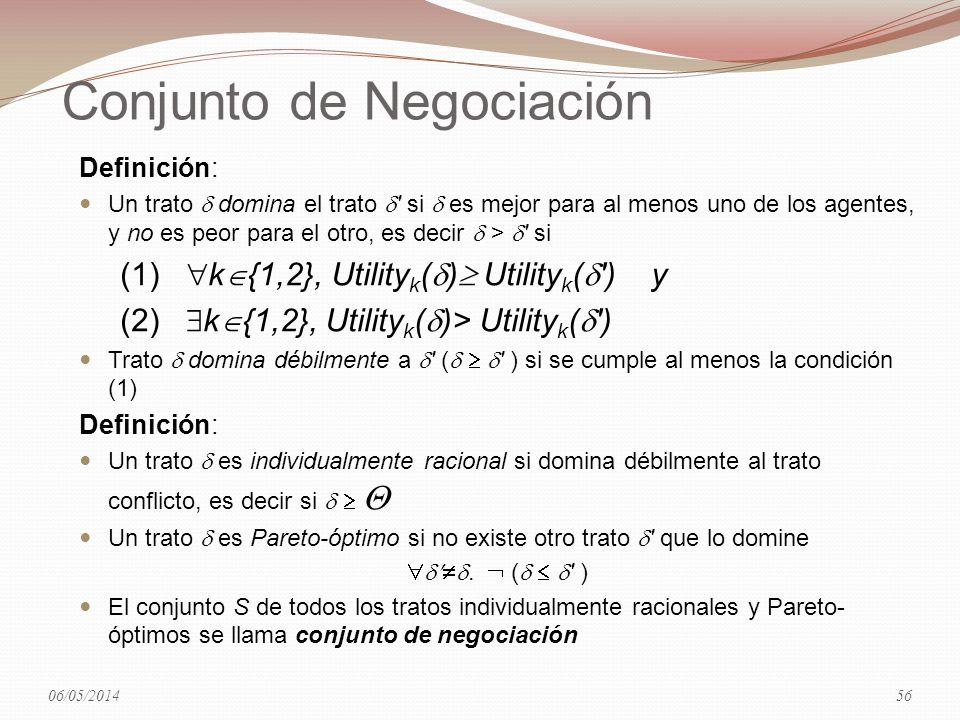 Conjunto de Negociación