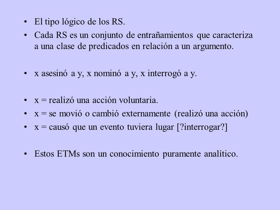 El tipo lógico de los RS. Cada RS es un conjunto de entrañamientos que caracteriza a una clase de predicados en relación a un argumento.