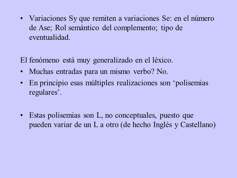 Variaciones Sy que remiten a variaciones Se: en el número de Ase; Rol semántico del complemento; tipo de eventualidad.