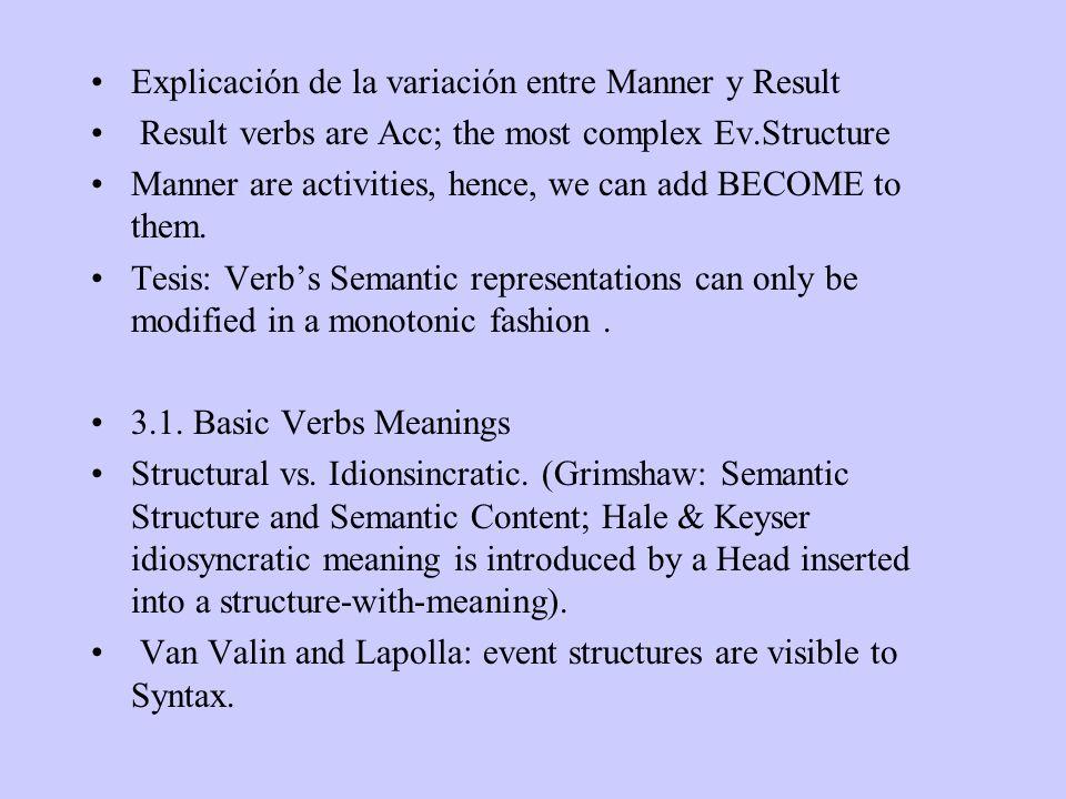 Explicación de la variación entre Manner y Result