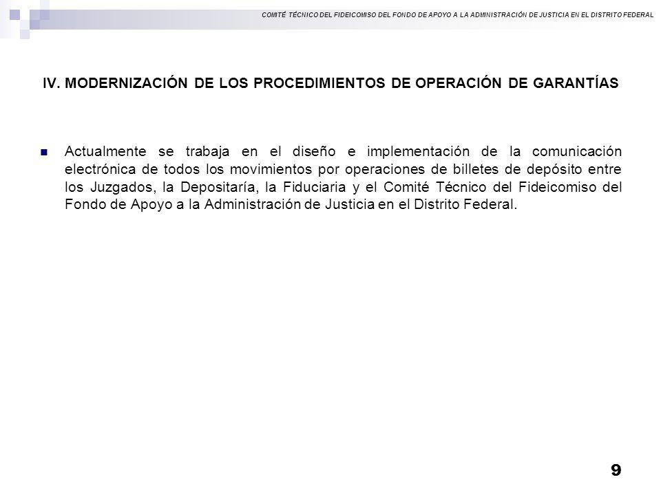IV. MODERNIZACIÓN DE LOS PROCEDIMIENTOS DE OPERACIÓN DE GARANTÍAS