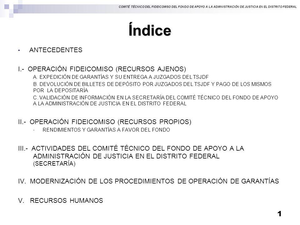 Índice ANTECEDENTES I.- OPERACIÓN FIDEICOMISO (RECURSOS AJENOS)