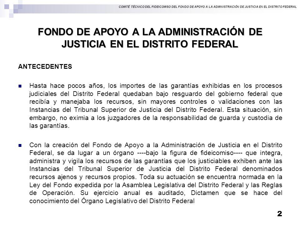 FONDO DE APOYO A LA ADMINISTRACIÓN DE JUSTICIA EN EL DISTRITO FEDERAL