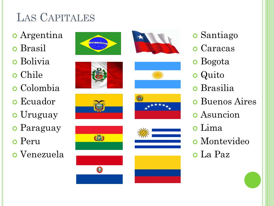 Las Capitales Argentina Brasil Bolivia Chile Colombia Ecuador Uruguay