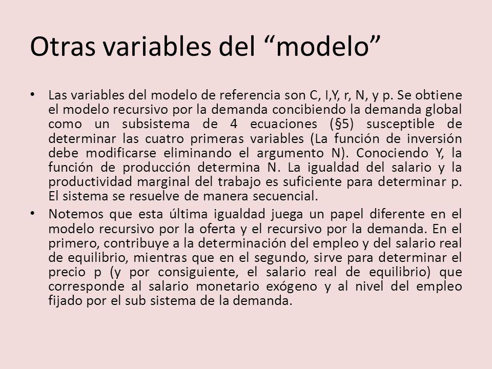 Otras variables del modelo