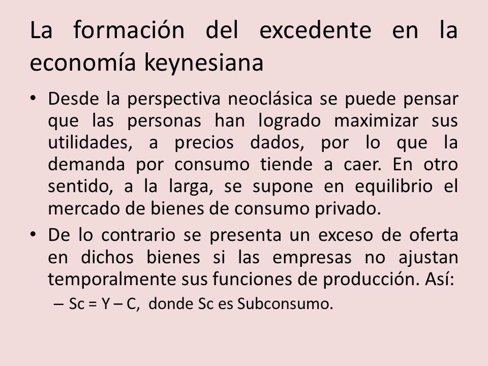 La formación del excedente en la economía keynesiana