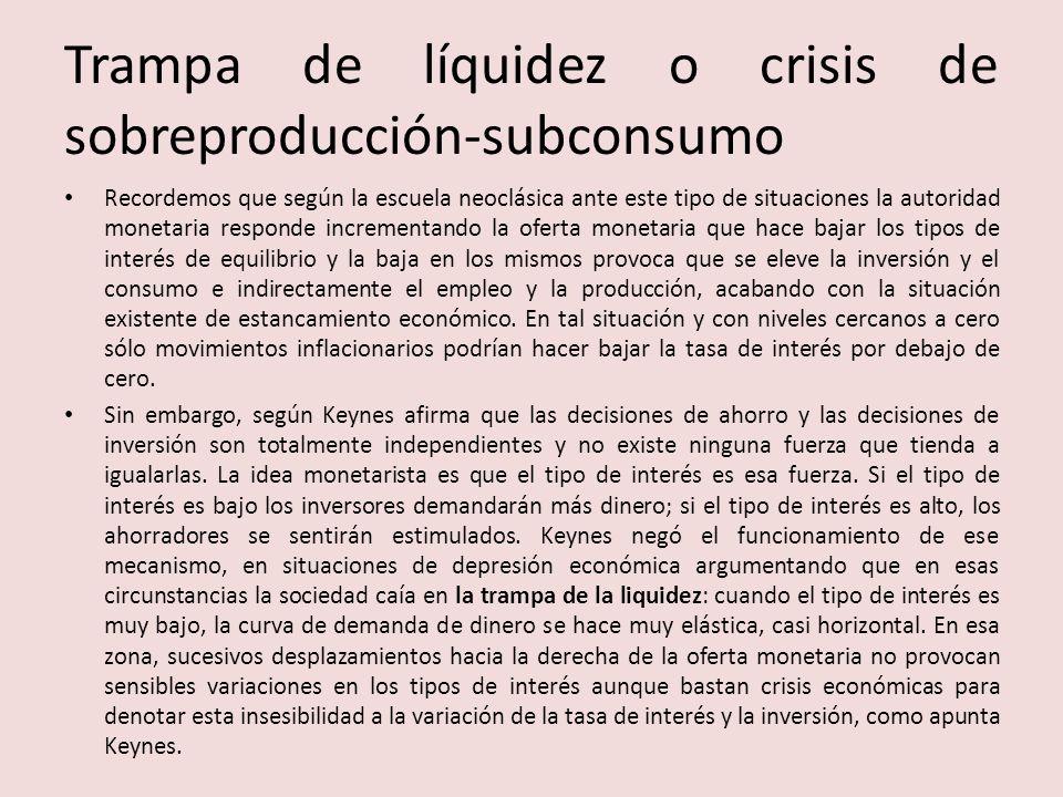 Trampa de líquidez o crisis de sobreproducción-subconsumo