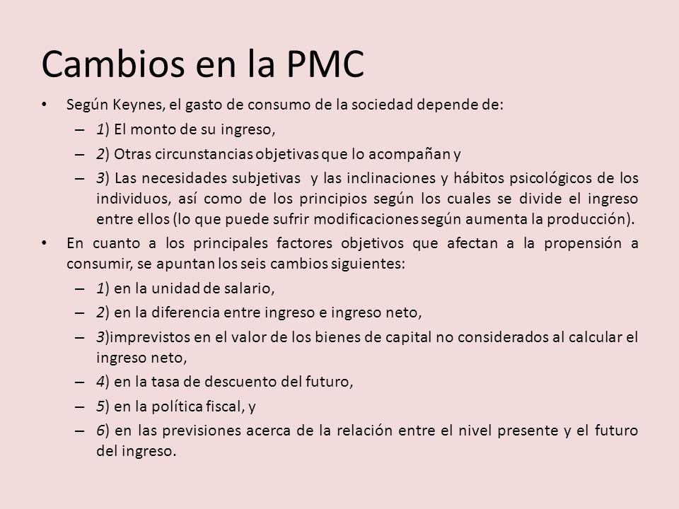 Cambios en la PMC Según Keynes, el gasto de consumo de la sociedad depende de: 1) El monto de su ingreso,