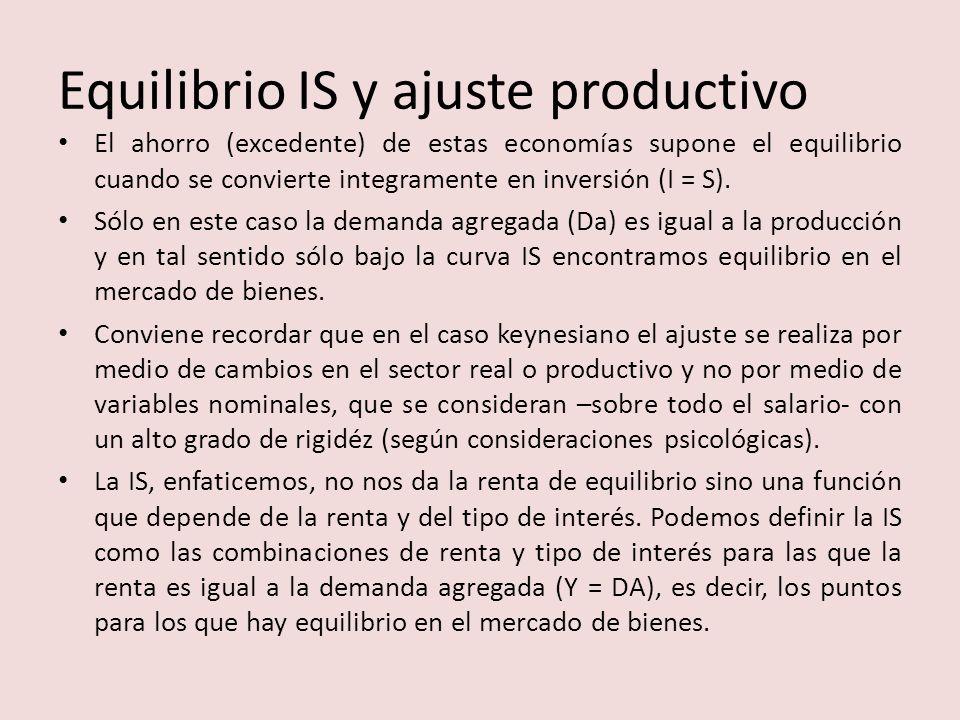 Equilibrio IS y ajuste productivo