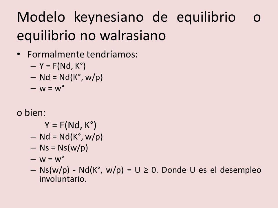 Modelo keynesiano de equilibrio o equilibrio no walrasiano