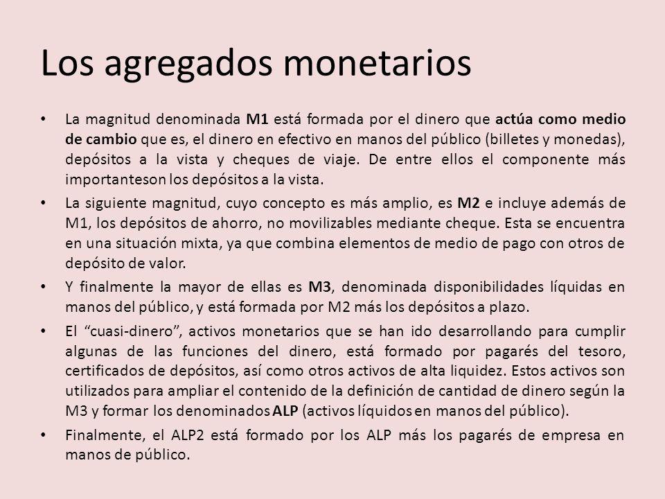 Los agregados monetarios
