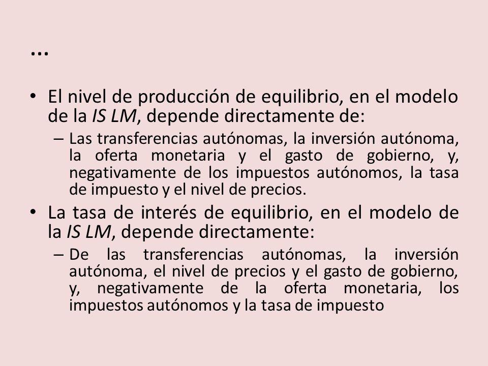 … El nivel de producción de equilibrio, en el modelo de la IS LM, depende directamente de: