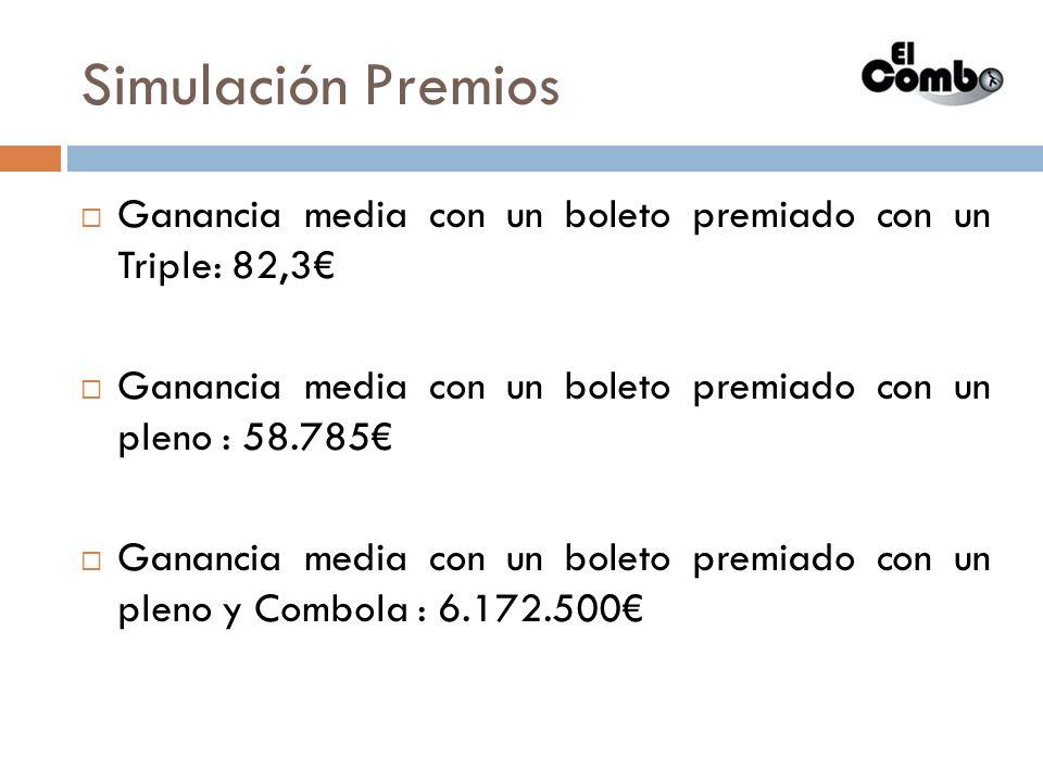 Simulación Premios Ganancia media con un boleto premiado con un Triple: 82,3€ Ganancia media con un boleto premiado con un pleno : 58.785€