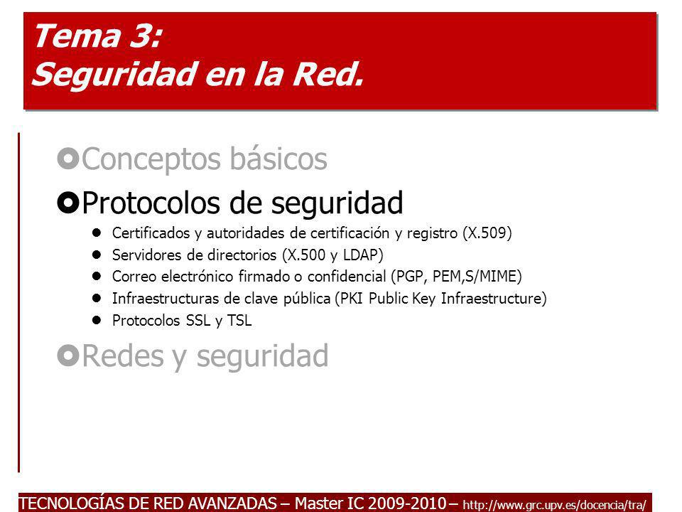 Tema 3: Seguridad en la Red.