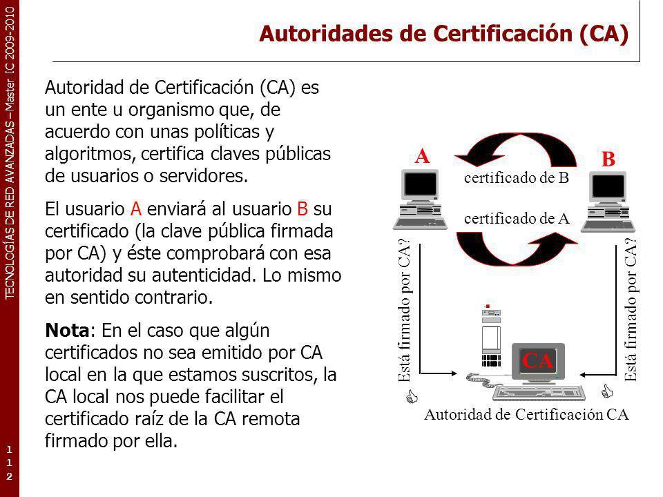 Autoridades de Certificación (CA)