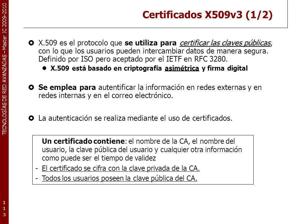Certificados X509v3 (1/2)