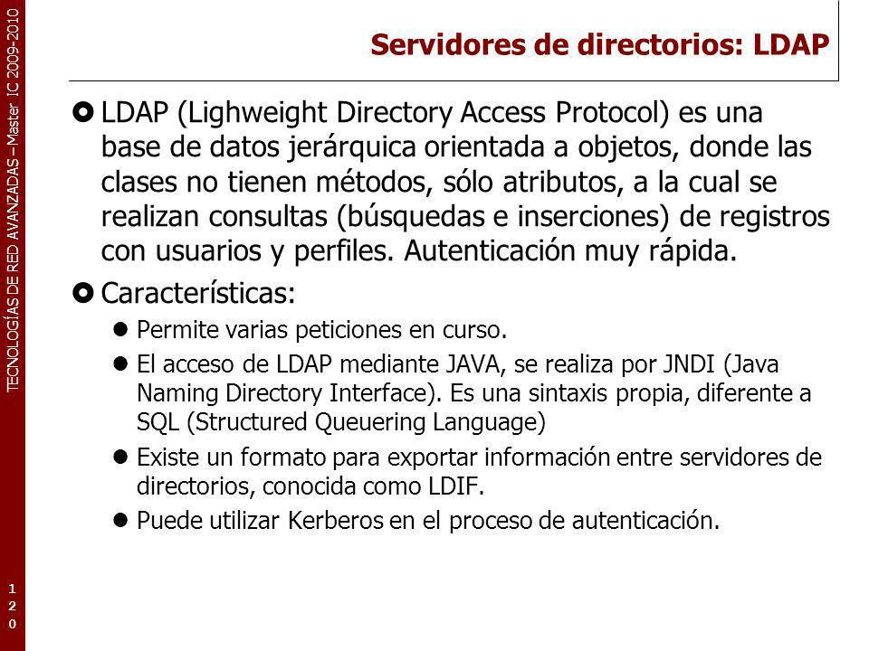 Servidores de directorios: LDAP