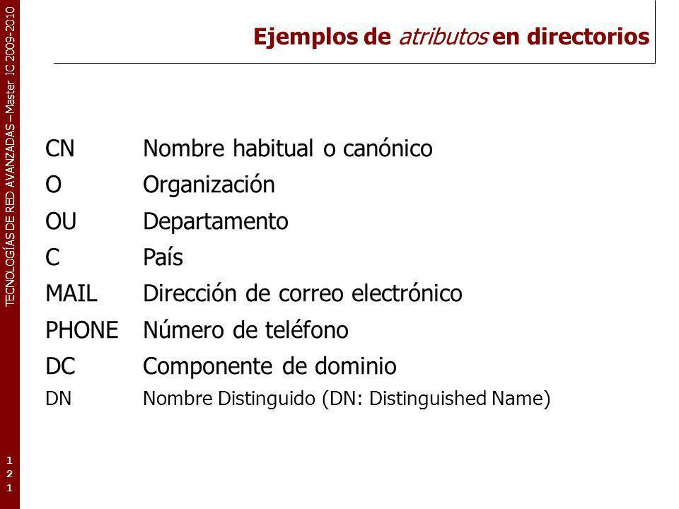 Ejemplos de atributos en directorios