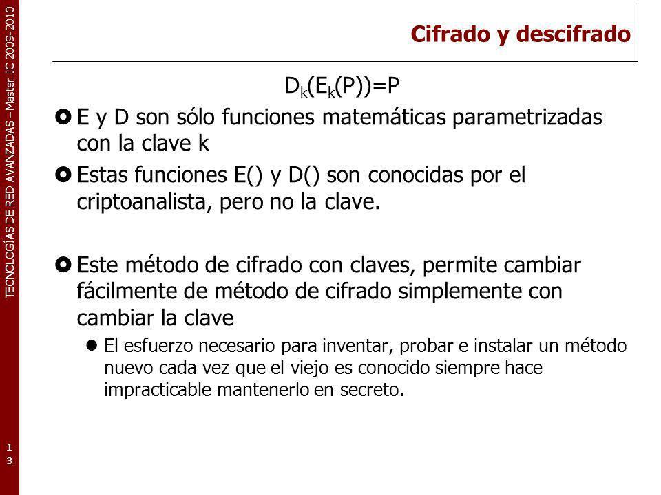 E y D son sólo funciones matemáticas parametrizadas con la clave k