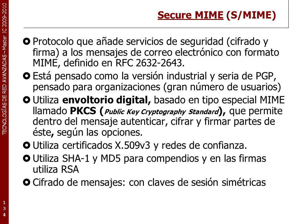 Secure MIME (S/MIME)