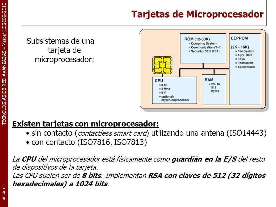 Tarjetas de Microprocesador