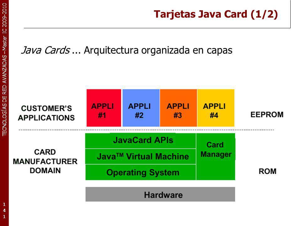 Tarjetas Java Card (1/2) Java Cards ... Arquitectura organizada en capas