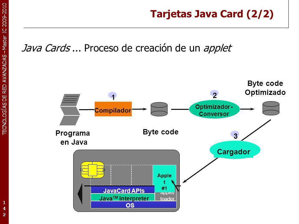 Java Cards ... Proceso de creación de un applet