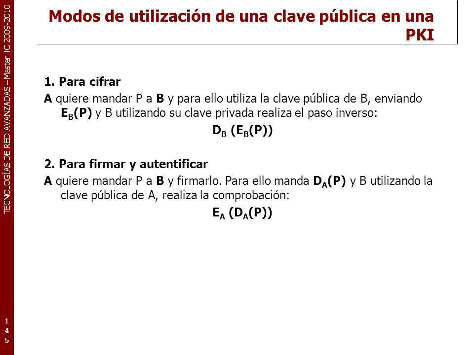 Modos de utilización de una clave pública en una PKI