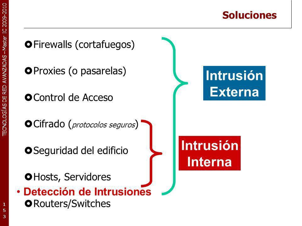 Intrusión Externa Intrusión Interna