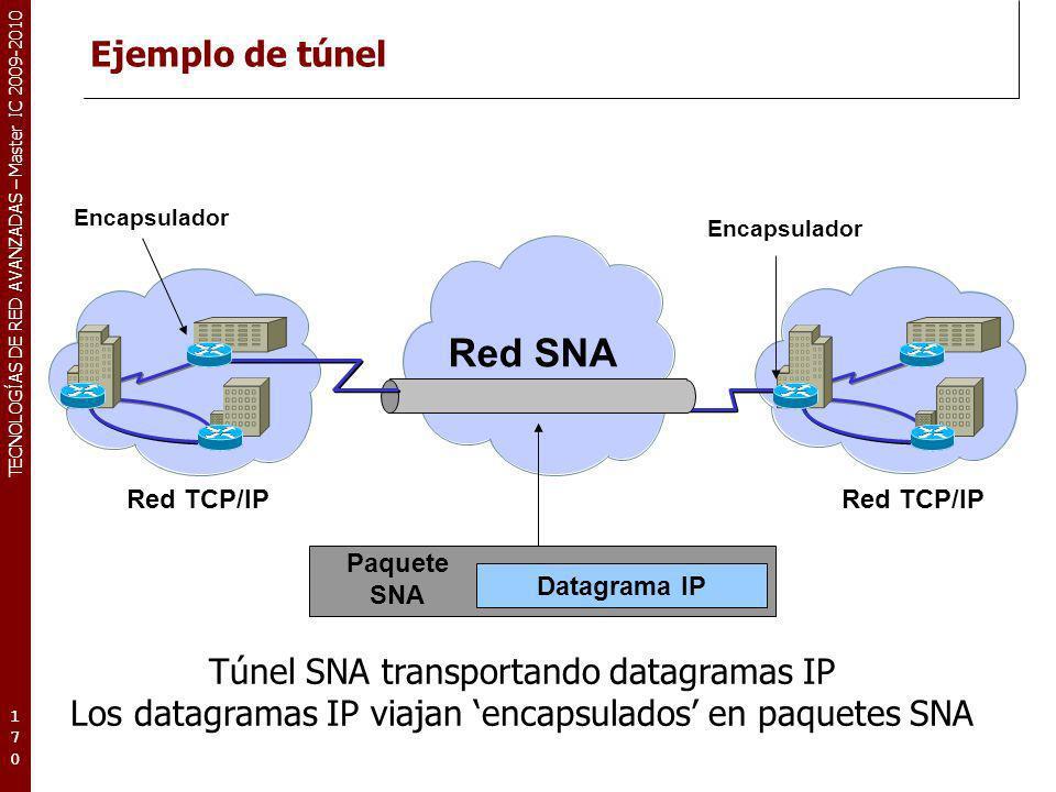 Red SNA Ejemplo de túnel Túnel SNA transportando datagramas IP