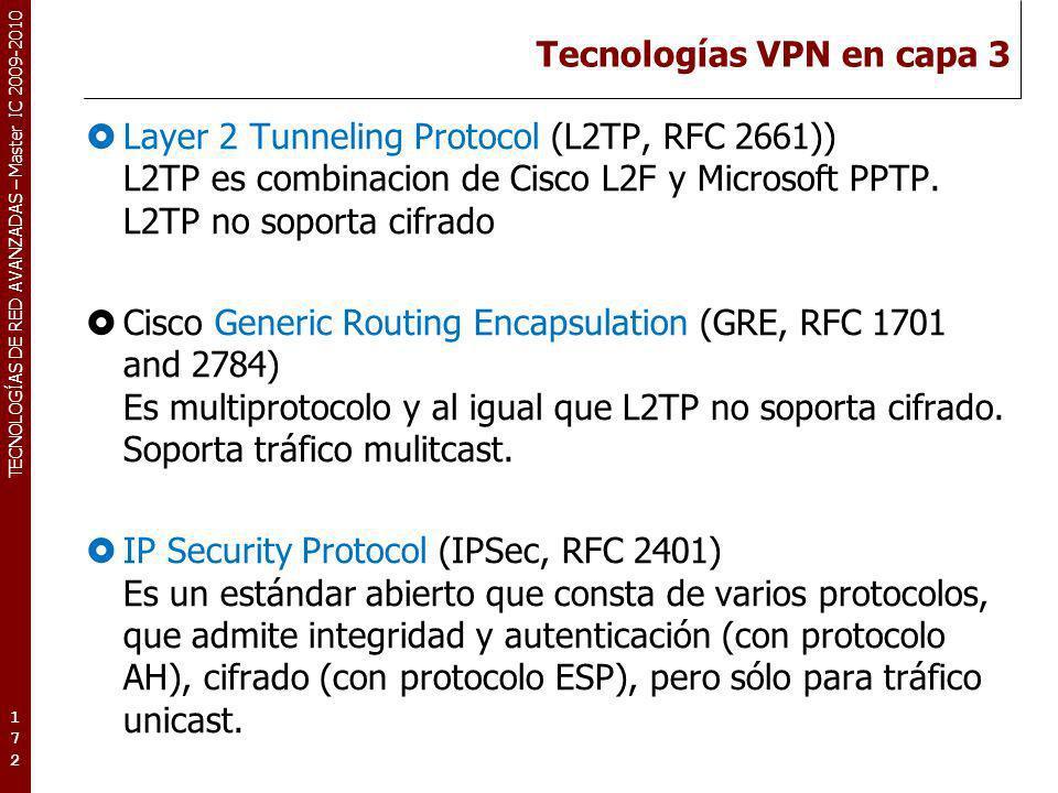 Tecnologías VPN en capa 3
