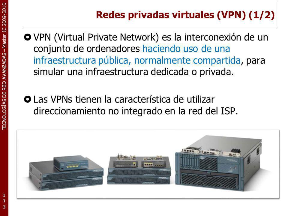 Redes privadas virtuales (VPN) (1/2)