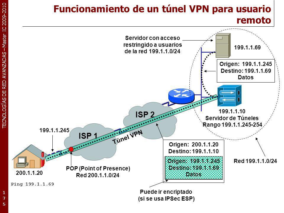 Funcionamiento de un túnel VPN para usuario remoto