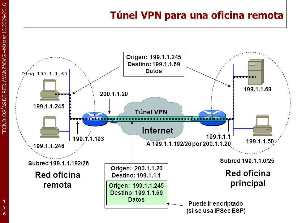 Túnel VPN para una oficina remota