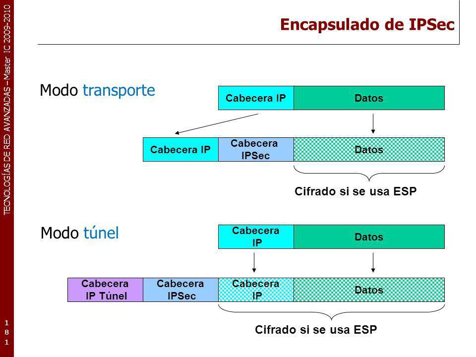 Encapsulado de IPSec Modo transporte Modo túnel Cifrado si se usa ESP