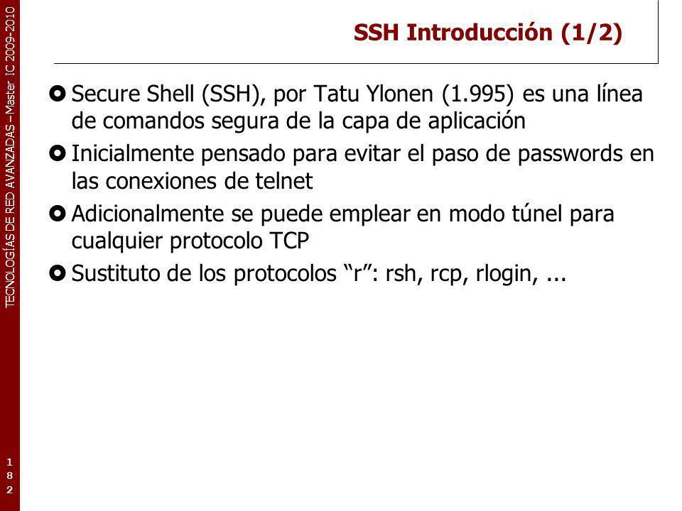 SSH Introducción (1/2) Secure Shell (SSH), por Tatu Ylonen (1.995) es una línea de comandos segura de la capa de aplicación.