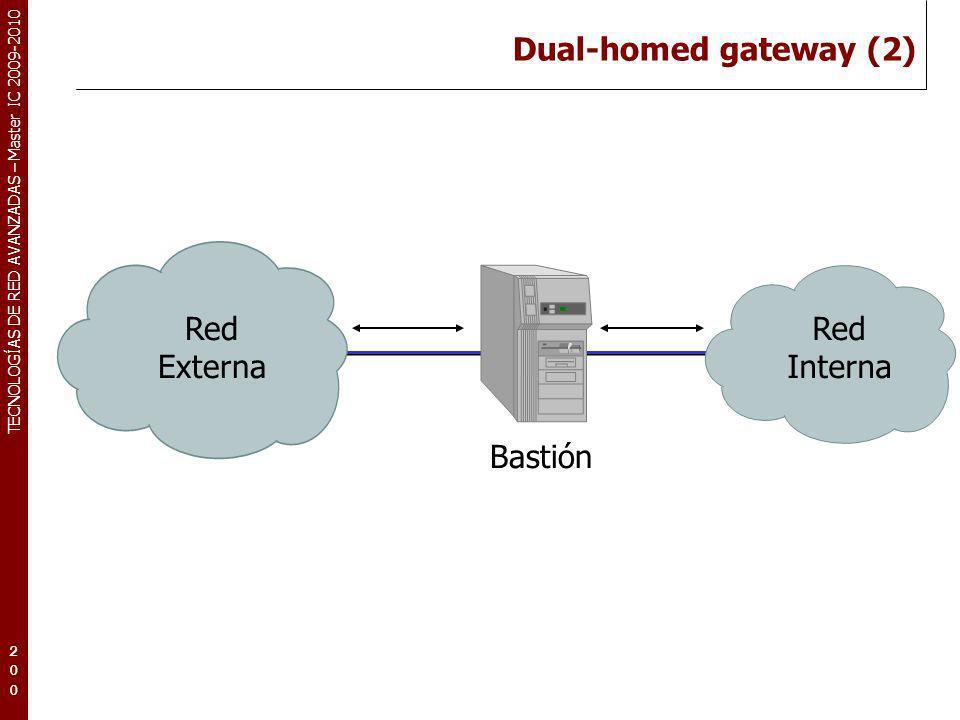 Dual-homed gateway (2) Bastión Red Externa Interna