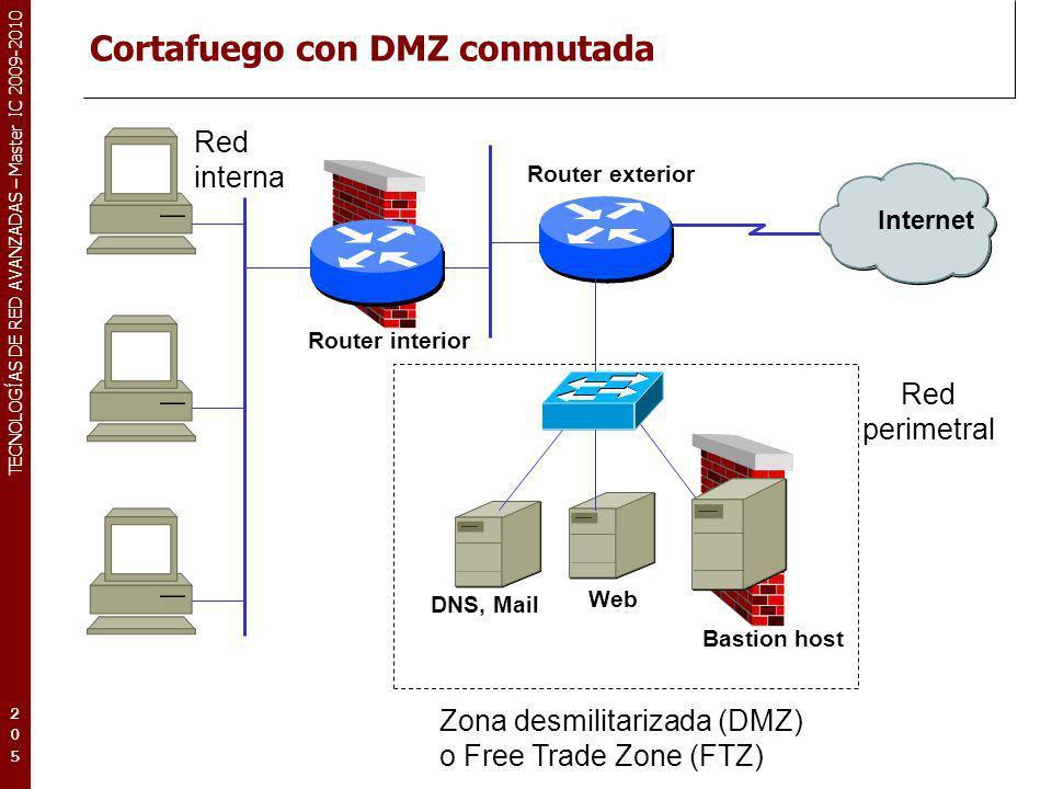 Cortafuego con DMZ conmutada